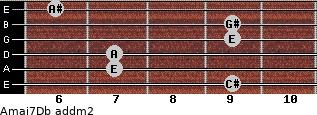 Amaj7/Db add(m2) guitar chord