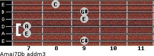 Amaj7/Db add(m3) guitar chord