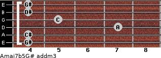 Amaj7b5/G# add(m3) guitar chord