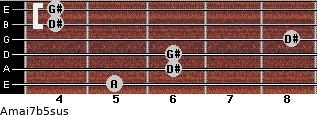Amaj7b5sus for guitar on frets 5, 6, 6, 8, 4, 4