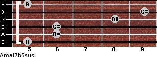 Amaj7b5sus for guitar on frets 5, 6, 6, 8, 9, 5