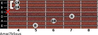 Amaj7b5sus for guitar on frets 5, 6, 7, x, 4, 4