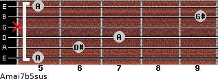 Amaj7b5sus for guitar on frets 5, 6, 7, x, 9, 5
