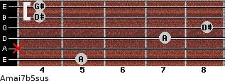Amaj7b5sus for guitar on frets 5, x, 7, 8, 4, 4