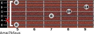 Amaj7b5sus for guitar on frets 5, x, 7, 8, 9, 5