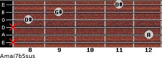 Amaj7b5sus for guitar on frets x, 12, x, 8, 9, 11