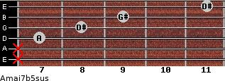 Amaj7b5sus for guitar on frets x, x, 7, 8, 9, 11