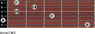 Amaj7#5 for guitar on frets 5, 0, 3, 1, 2, 1