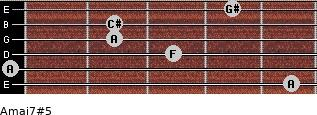 Amaj7#5 for guitar on frets 5, 0, 3, 2, 2, 4