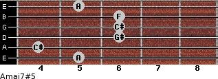 Amaj7#5 for guitar on frets 5, 4, 6, 6, 6, 5