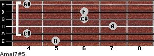 Amaj7#5 for guitar on frets 5, 4, 7, 6, 6, 4