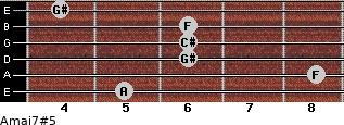 Amaj7#5 for guitar on frets 5, 8, 6, 6, 6, 4