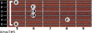 Amaj7#5 for guitar on frets 5, 8, 6, 6, 6, 5