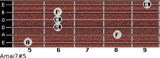 Amaj7#5 for guitar on frets 5, 8, 6, 6, 6, 9