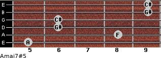 Amaj7#5 for guitar on frets 5, 8, 6, 6, 9, 9