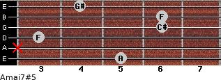 Amaj7#5 for guitar on frets 5, x, 3, 6, 6, 4
