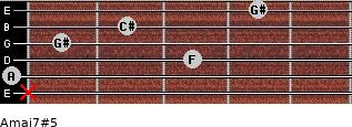 Amaj7#5 for guitar on frets x, 0, 3, 1, 2, 4