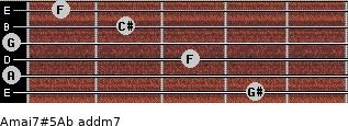 Amaj7#5/Ab add(m7) for guitar on frets 4, 0, 3, 0, 2, 1