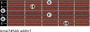 Amaj7#5/Ab add(m7) for guitar on frets 4, 0, 3, 0, 2, 3