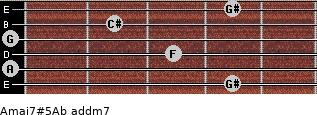 Amaj7#5/Ab add(m7) for guitar on frets 4, 0, 3, 0, 2, 4