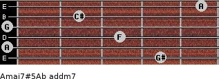 Amaj7#5/Ab add(m7) for guitar on frets 4, 0, 3, 0, 2, 5