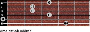 Amaj7#5/Ab add(m7) for guitar on frets 4, 0, 3, 2, 2, 3