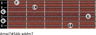 Amaj7#5/Ab add(m7) for guitar on frets 4, 0, 5, 0, 2, 1