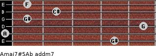 Amaj7#5/Ab add(m7) for guitar on frets 4, 0, 5, 1, 2, 1