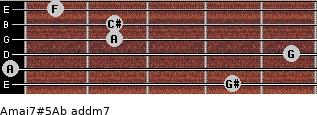 Amaj7#5/Ab add(m7) for guitar on frets 4, 0, 5, 2, 2, 1