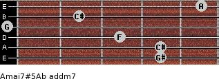 Amaj7#5/Ab add(m7) for guitar on frets 4, 4, 3, 0, 2, 5