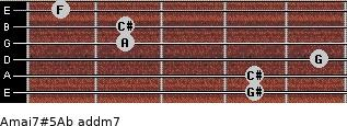 Amaj7#5/Ab add(m7) for guitar on frets 4, 4, 5, 2, 2, 1