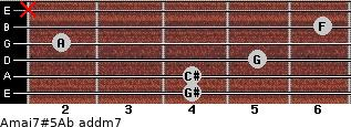 Amaj7#5/Ab add(m7) for guitar on frets 4, 4, 5, 2, 6, x