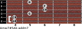 Amaj7#5/Ab add(m7) for guitar on frets 4, 4, 5, 6, 6, 5