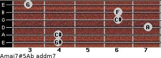 Amaj7#5/Ab add(m7) for guitar on frets 4, 4, 7, 6, 6, 3