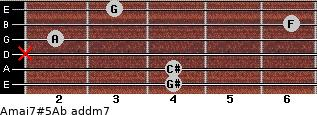 Amaj7#5/Ab add(m7) for guitar on frets 4, 4, x, 2, 6, 3