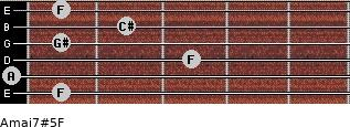 Amaj7#5/F for guitar on frets 1, 0, 3, 1, 2, 1