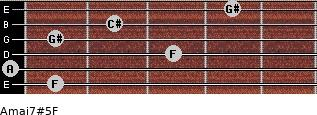 Amaj7#5/F for guitar on frets 1, 0, 3, 1, 2, 4