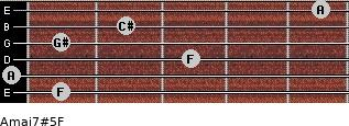 Amaj7#5/F for guitar on frets 1, 0, 3, 1, 2, 5