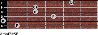 Amaj7#5/F for guitar on frets 1, 0, 3, 2, 2, 4