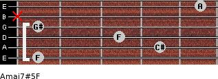 Amaj7#5/F for guitar on frets 1, 4, 3, 1, x, 5