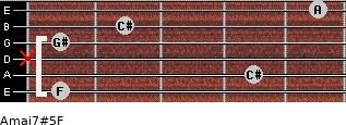 Amaj7#5/F for guitar on frets 1, 4, x, 1, 2, 5