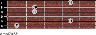 Amaj7#5/F for guitar on frets 1, 4, x, 2, 2, 4