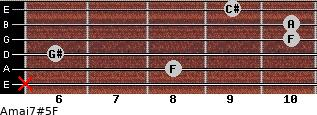 Amaj7#5/F for guitar on frets x, 8, 6, 10, 10, 9
