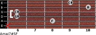 Amaj7#5/F for guitar on frets x, 8, 6, 6, 10, 9