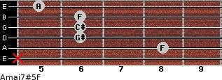Amaj7#5/F for guitar on frets x, 8, 6, 6, 6, 5