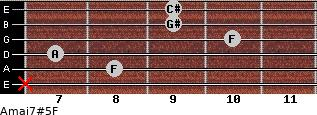 Amaj7#5/F for guitar on frets x, 8, 7, 10, 9, 9