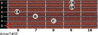 Amaj7#5/F for guitar on frets x, 8, 7, 6, 9, 9