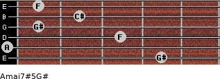 Amaj7#5/G# for guitar on frets 4, 0, 3, 1, 2, 1