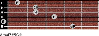 Amaj7#5/G# for guitar on frets 4, 0, 3, 2, 2, 1