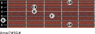 Amaj7#5/G# for guitar on frets 4, 0, 3, 2, 2, 4